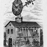 Maschinenanlage - Windkraft